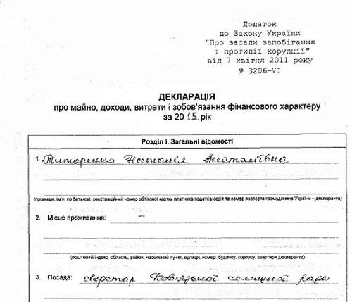 Декларація секретаря Ковязької селищної ради Титаренко Н. А. за 2015 рік