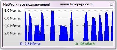 Прошлушивание музыки Вконтакте