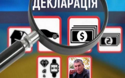 Декларація голови Ковязької селищної ради Путінцева В. П. за 2016 рік