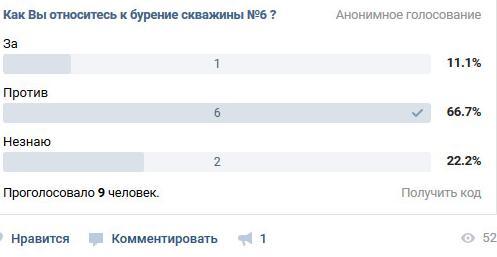 Голосування vk