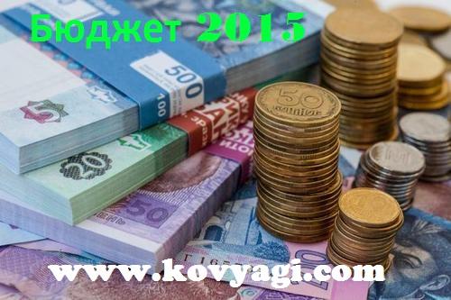 Витрати бюджету Ковяг за вересень - грудень 2015 року
