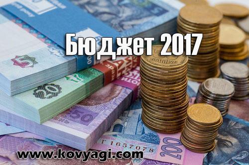 Витрати бюджету Ковяг за 2017 рік