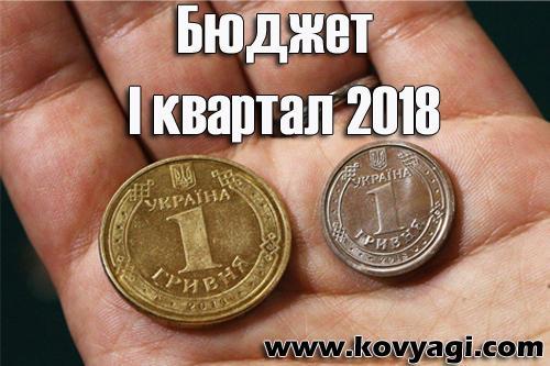 Витрати бюджету Ковяг за I квартал 2018 року