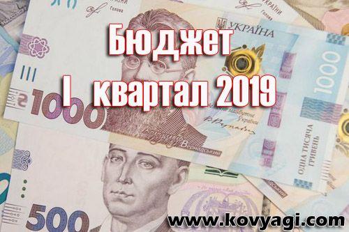 Витрати бюджету Ковяг за I квартал 2019 року