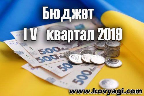 Витрати бюджету Ковяг за IV квартал 2019 року