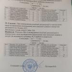protokol-57-16