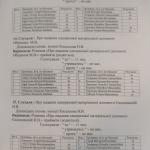 protokol-57-7