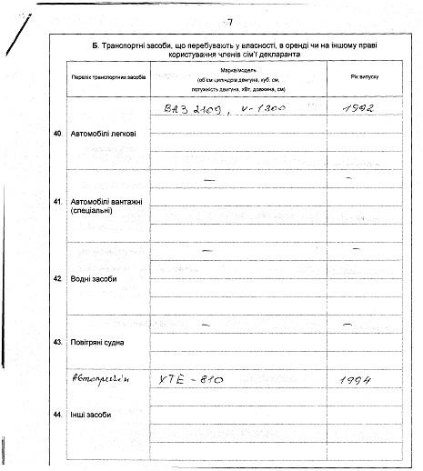 Декларація Титаренко Н. А. за 2011 рік