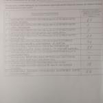 protokol-kovyagi-630193-07